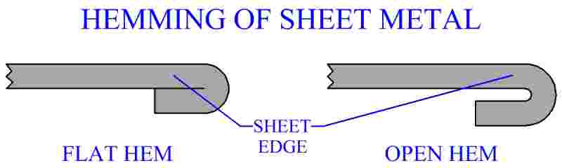 Hemming Of Sheet Metal